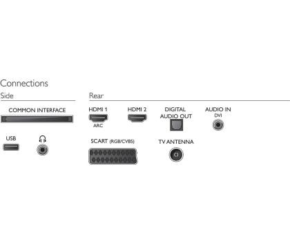 Philips 32PHH4101 HD Ready 2xHDMI USB DVB-T/C-321783 - Zdjęcie 4