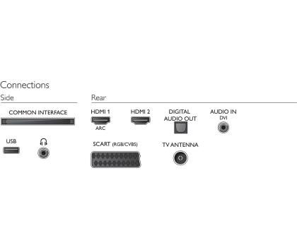 Philips 40PFH4201 FullHD 2xHDMI USB DVB-T/C-328989 - Zdjęcie 3