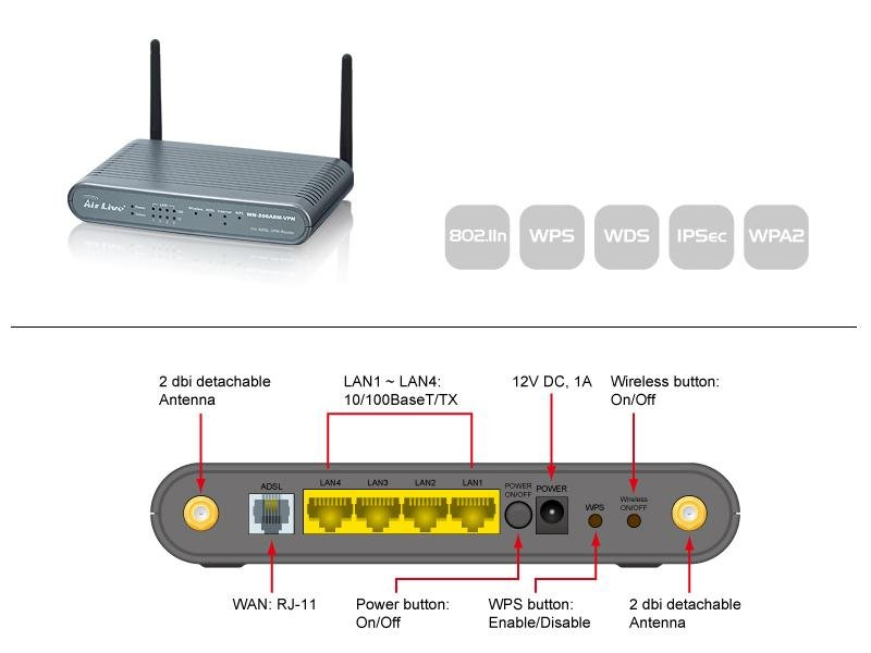 AirLive WN-300ARM-VPN B Windows 8 X64 Driver Download