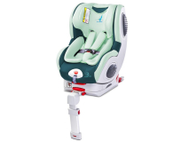 Caretero Champion Isofix Mint  (5902021529056)